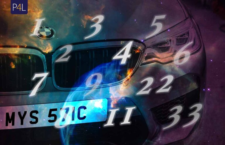 Numerology for Perfect Car Number / Vehicle Number